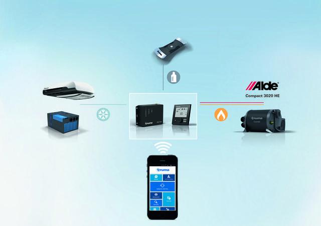 Desde la aplicación se pueden gestionar los aparatos Truma.