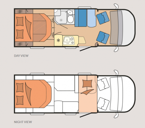 Autocaravana compacta Hobby OnTour Edition