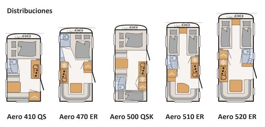 Dethleffs Aero
